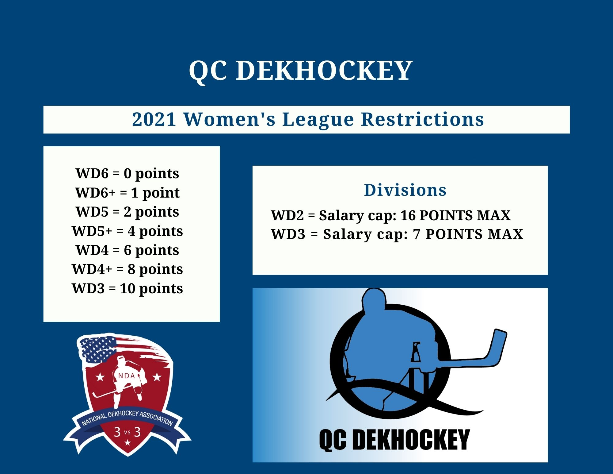 Qc Dekhockey.jpg (225 KB)