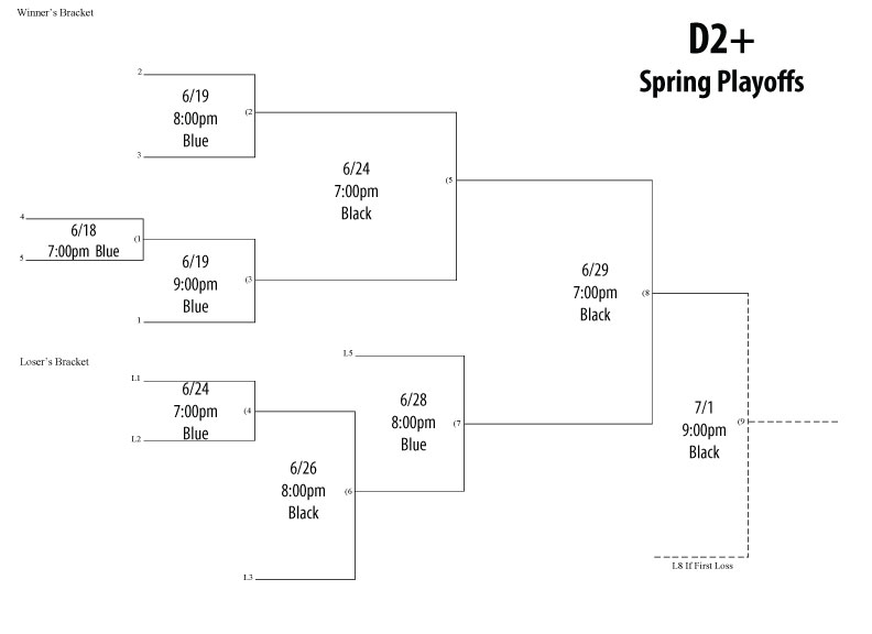 Spring-D2+-Double.jpg (26 KB)