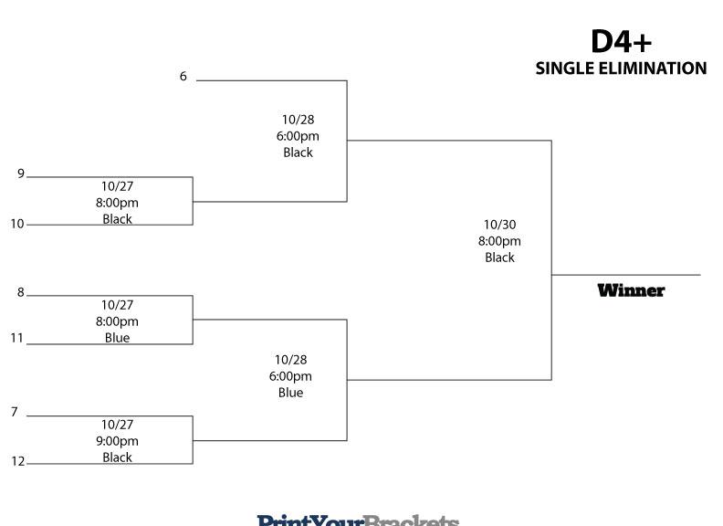 D4+-Single-Fall-playoff-'19up.jpg (25 KB)
