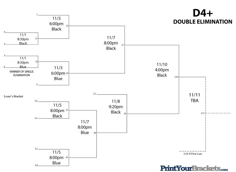 D4+-fall-playoffs-double-'19up.jpg (33 KB)