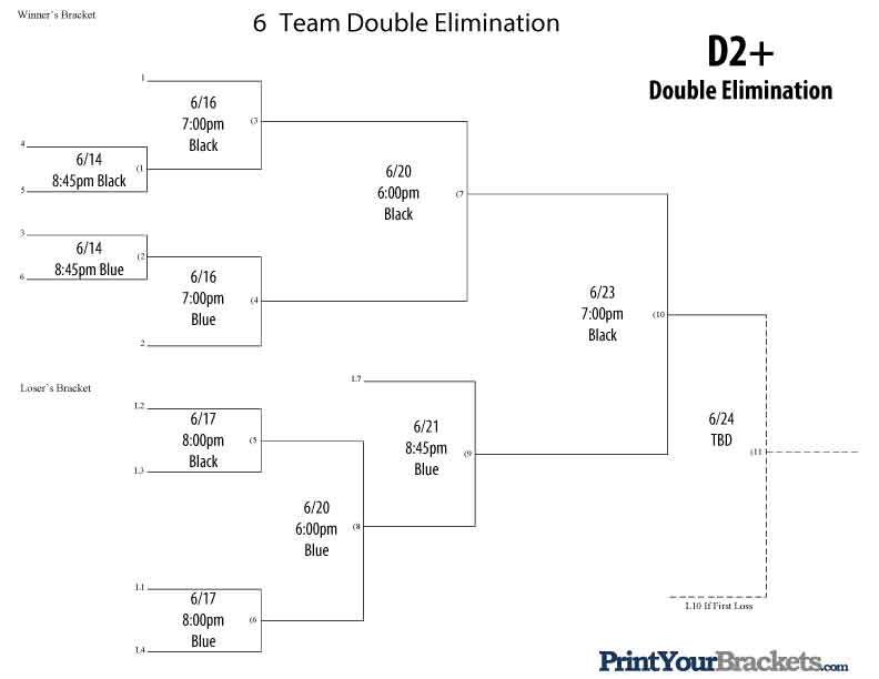 D2+playoff-spring-'19.jpg (18 KB)