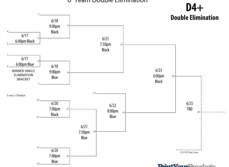 D4+playoff-spring-'19-1.jpg (16 KB)
