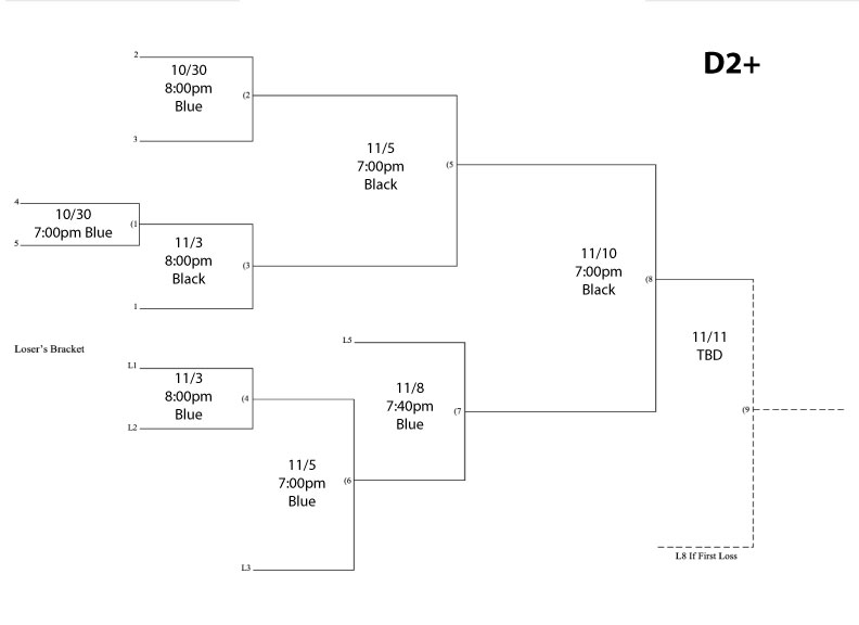 D2+-fall-playoff-'19.jpg (25 KB)