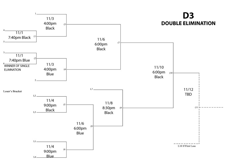 D3-fall-playoffs-double-'19.jpg (29 KB)