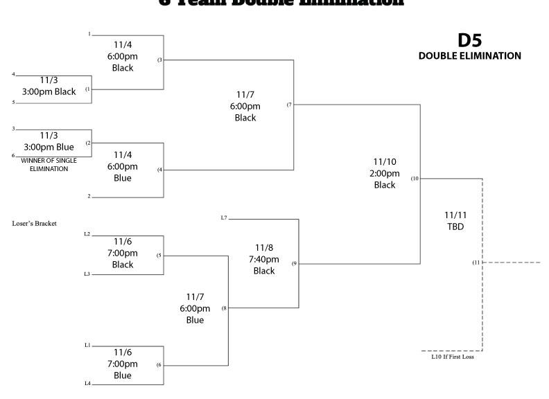 D5-fall-playoffs-double-'19.jpg (31 KB)