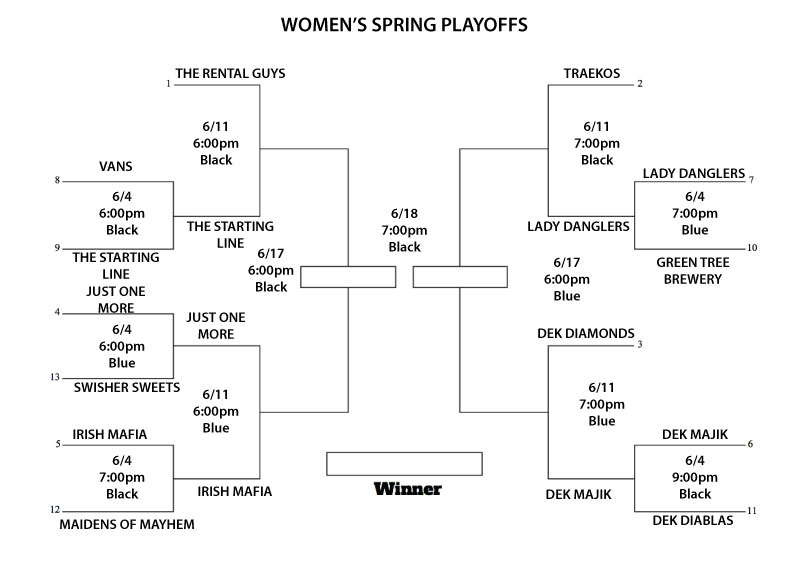 Women's-Spring-Playoffsupdated.jpg (45 KB)