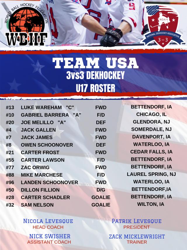 News - U17 Team USA Roster - Quad City DekHockey